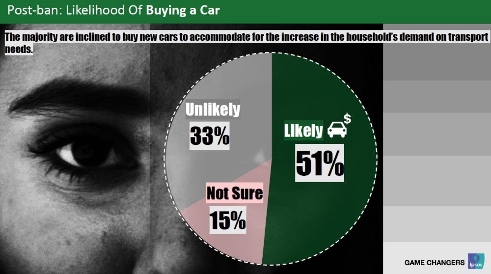 70% women ready to drive