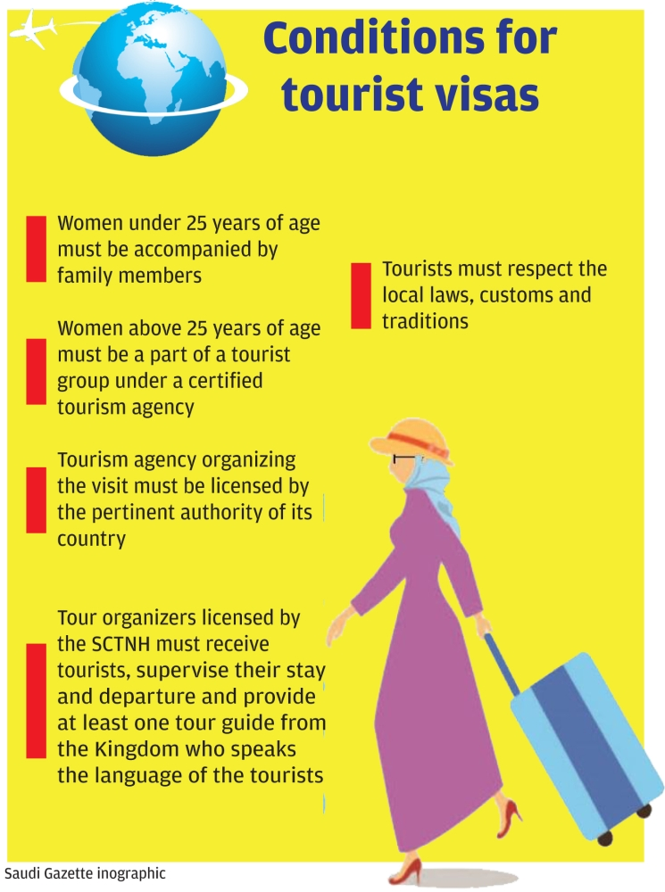 Female tourists can't visit Saudi Arabia alone