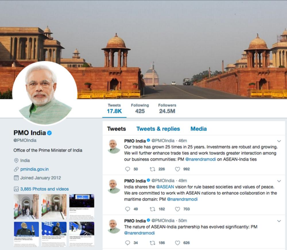 Social Media: Indian success story in Twitter diplomacy
