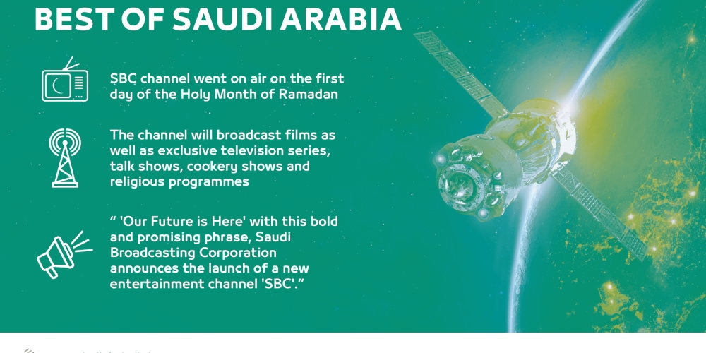 New Saudi TV channel offers a broad mix of exclusive content - Saudi
