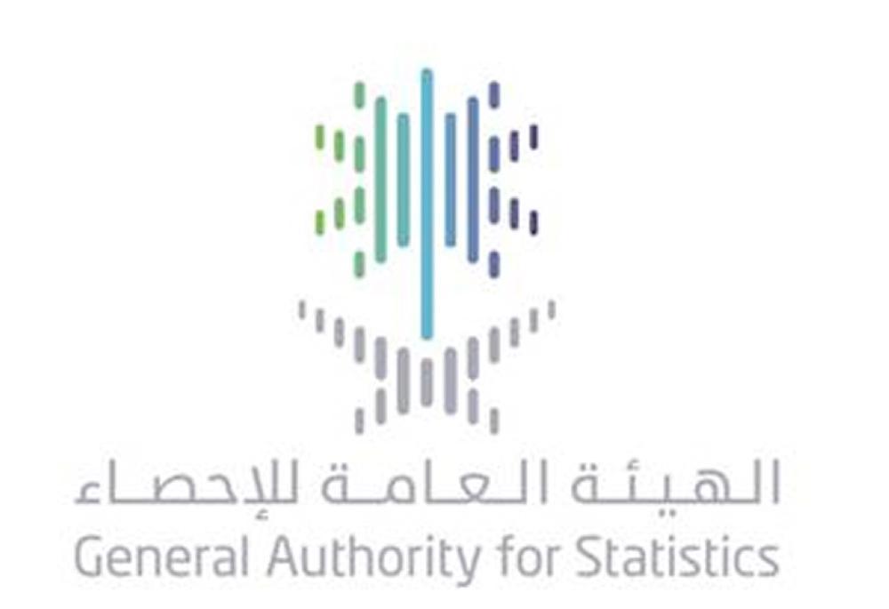 94% of Saudi population is in good health: GaStat survey