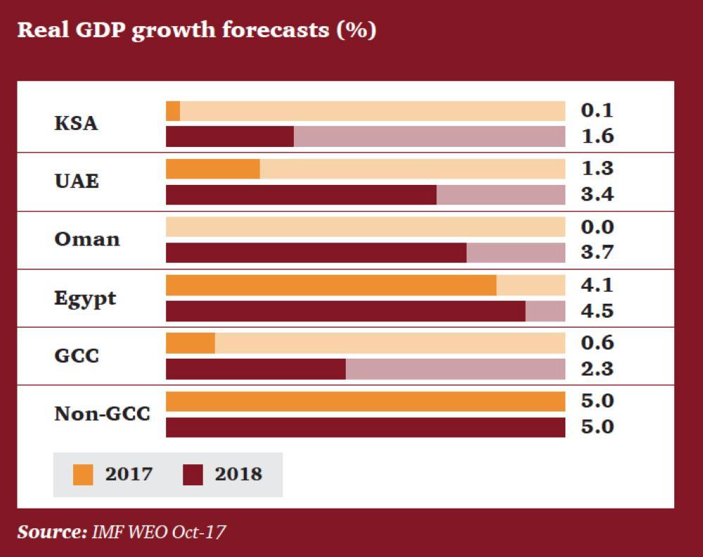 Saudi Gazette/ BUSINESS