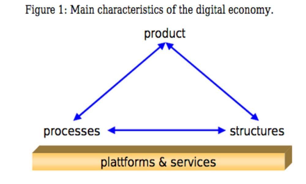 5G key enabler for the digital economy
