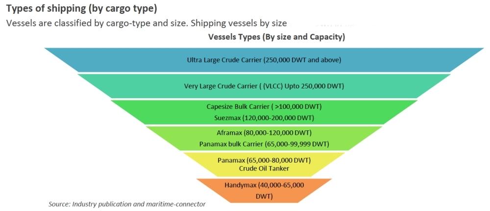 2nd Saudi Maritime Congress to catalyze 'Vision 2030' goals - Saudi