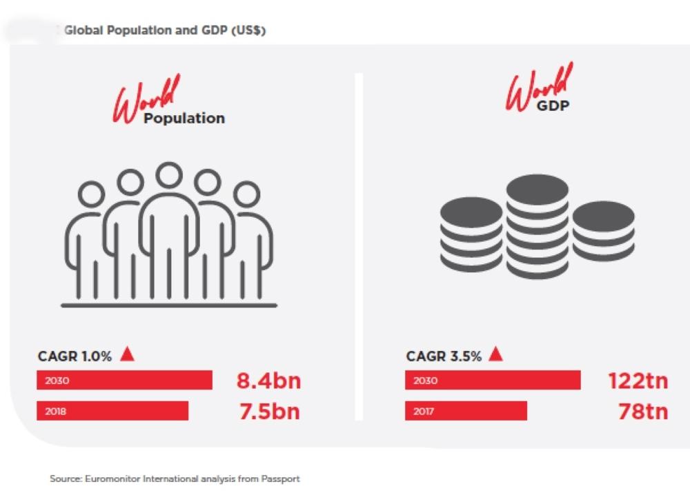 Dubai's standing as global food trade capital amplified as 'Gulfood
