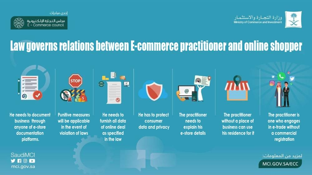 Approval of E-Commerce Law to spur Saudi economic growth