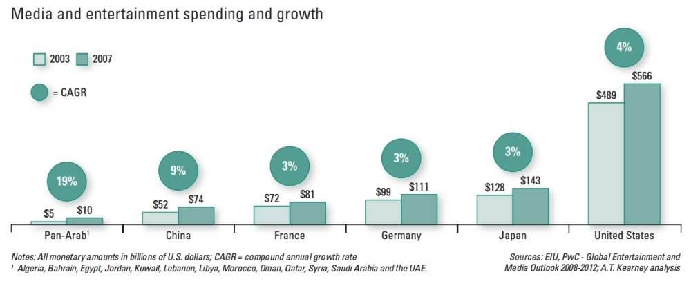 Saudi rising entertainment  sector fuels Middle East's  Prolight & Sound industry