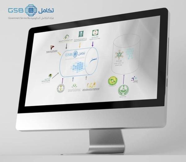 KSA sheds light on its digital shift on World Communications Day