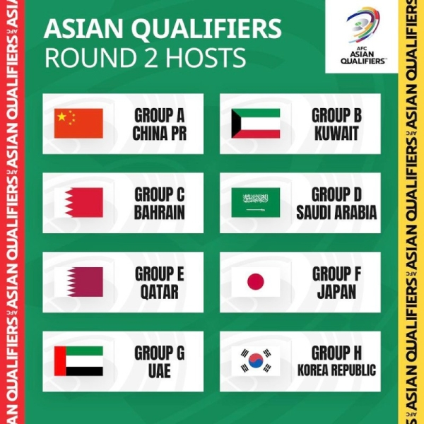 Riyadh to host fourth group matches for World, Asian Cups joint qualifiers