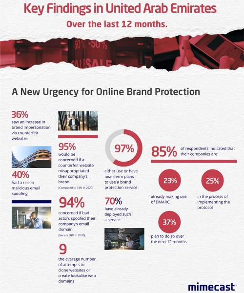Cybercriminals are weaponizing your favorite brands